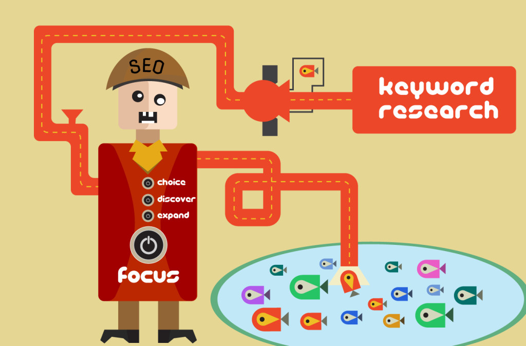 seo agency company services in Delhi NCR gurgaon, brand identity creation