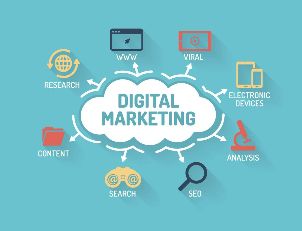online marketing agency in delhi ncr