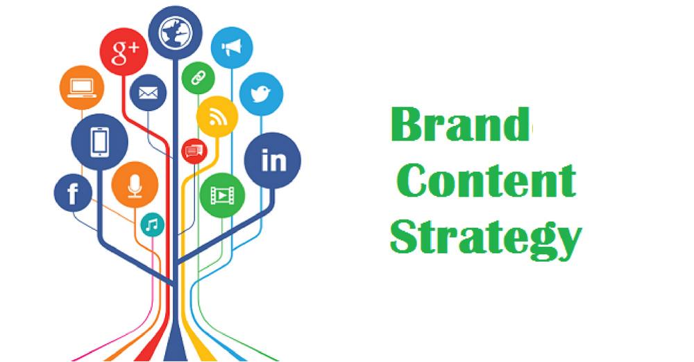 corporate branding identity creation