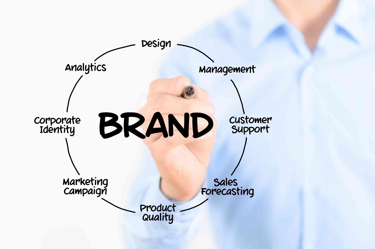 branding agency in india
