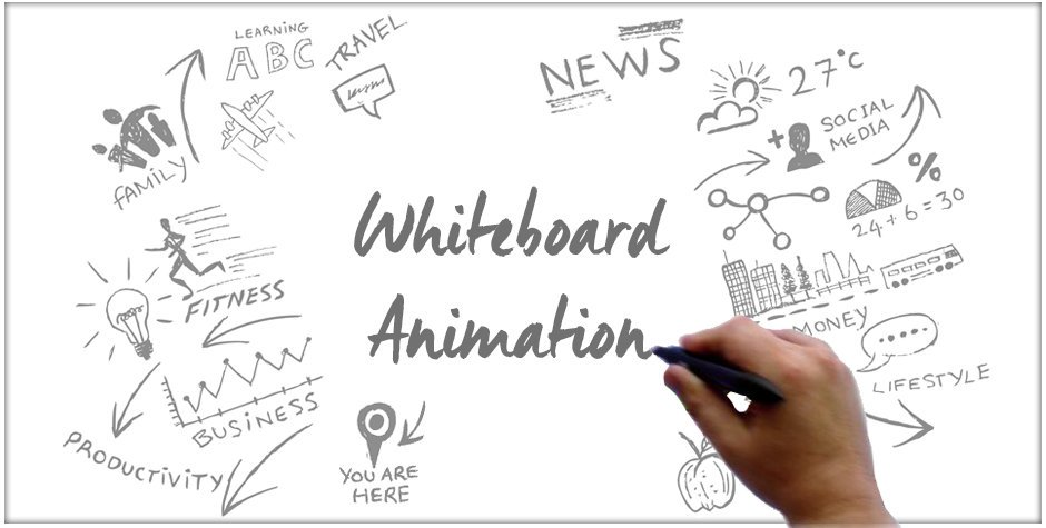Tips To Create An Effective Whiteboard Animation