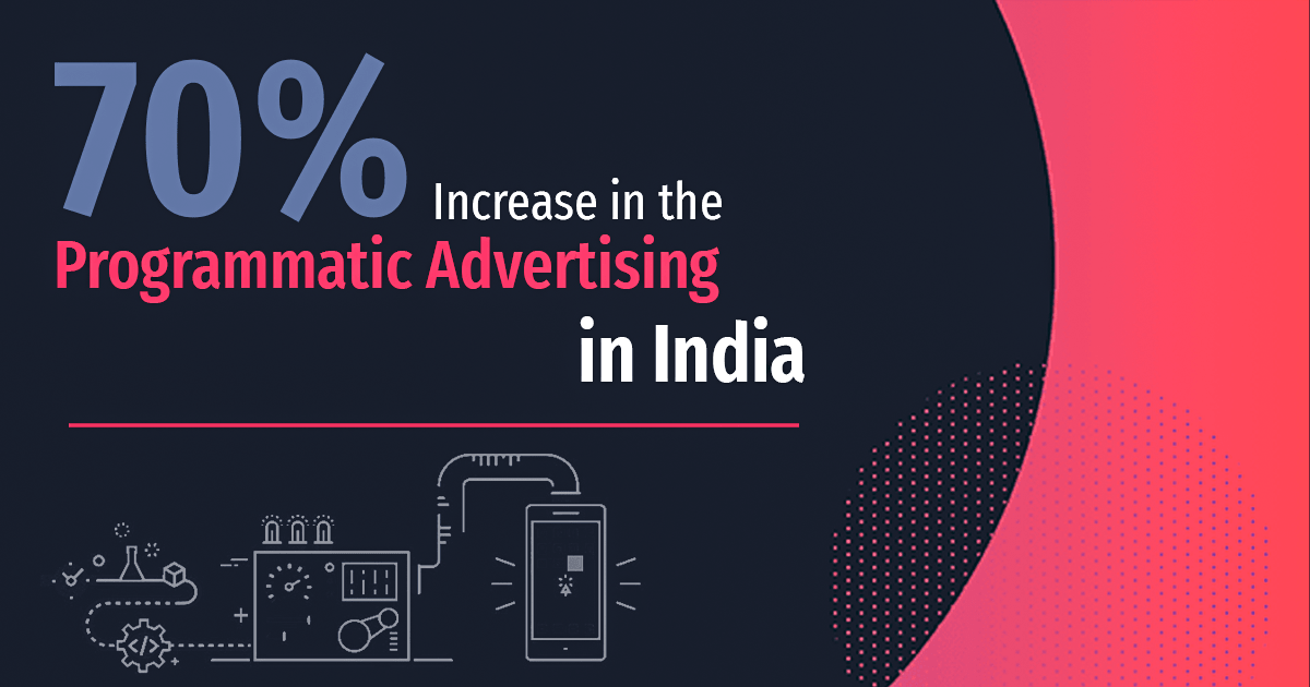 Programmatic Advertising In India